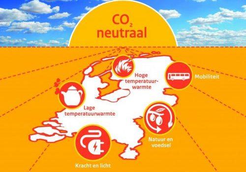 Uitnodiging Werkconferentie Topsector Energie